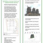 Facility Grounding and Lightning Protection Design